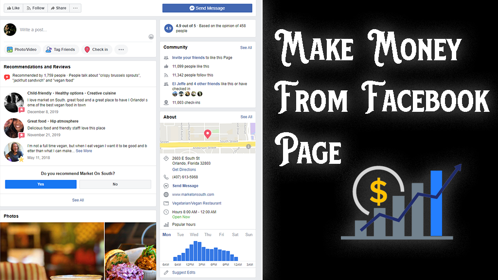 How To Make Money From Facebook Page Quickly 2021