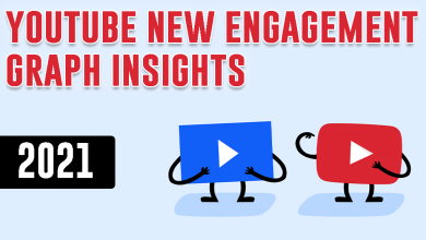 YouTube Tests New Engagement Graph Insights on Videos 2021
